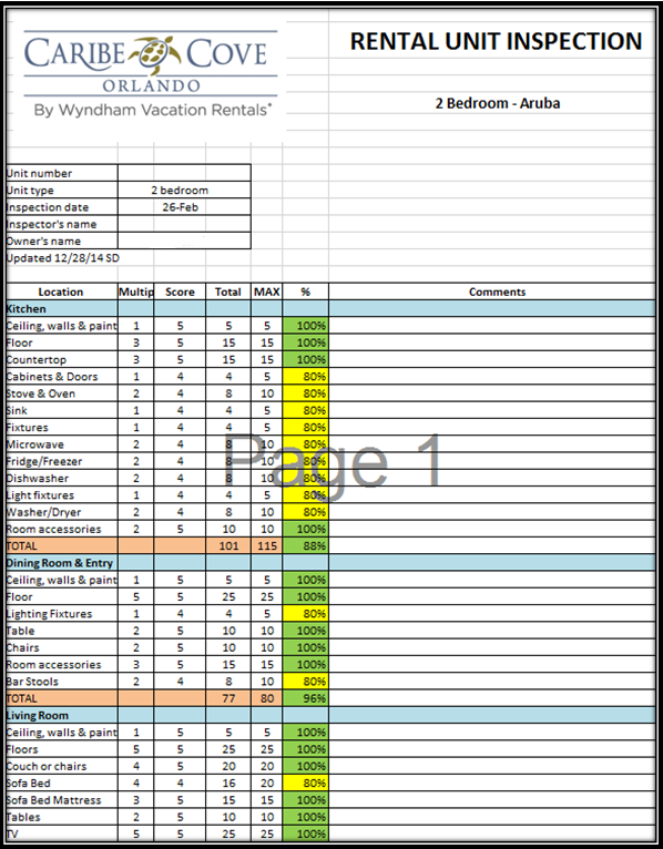 CC Condition Report (2)